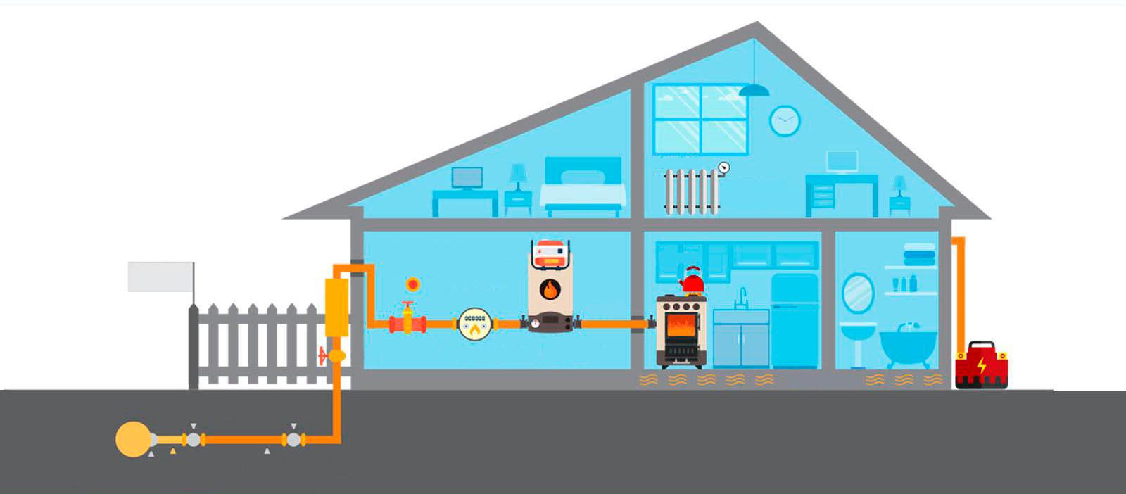 Проект подведения газа, проектирование газового подключения: цена, под ключ